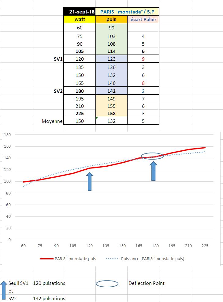 Visualisation des seuils SV1 et SV2 SP.png